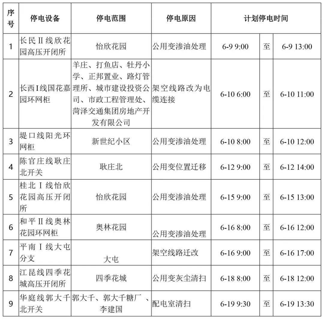 6月份,菏泽城区这些地方要停电!看看有您家吗?