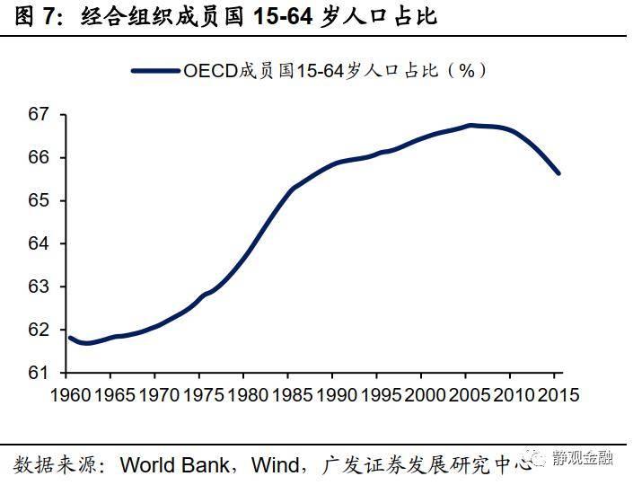 对人口_影响未来楼市的不是土地与政策,而是人口的减少