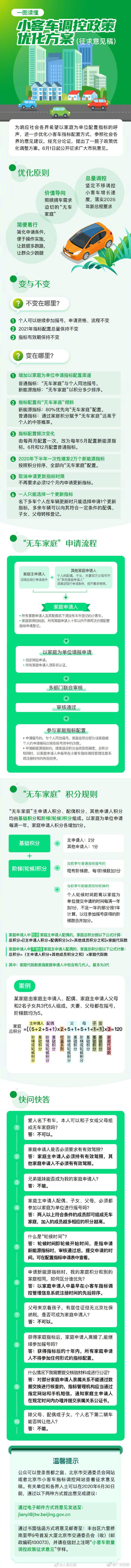 贵州省公路管理局北京小客车指标