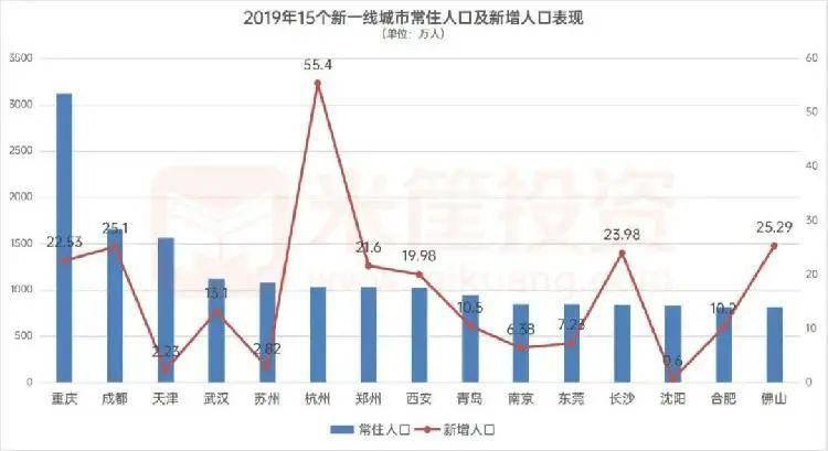中国城市经济总量排名2019_世界经济总量排名(3)