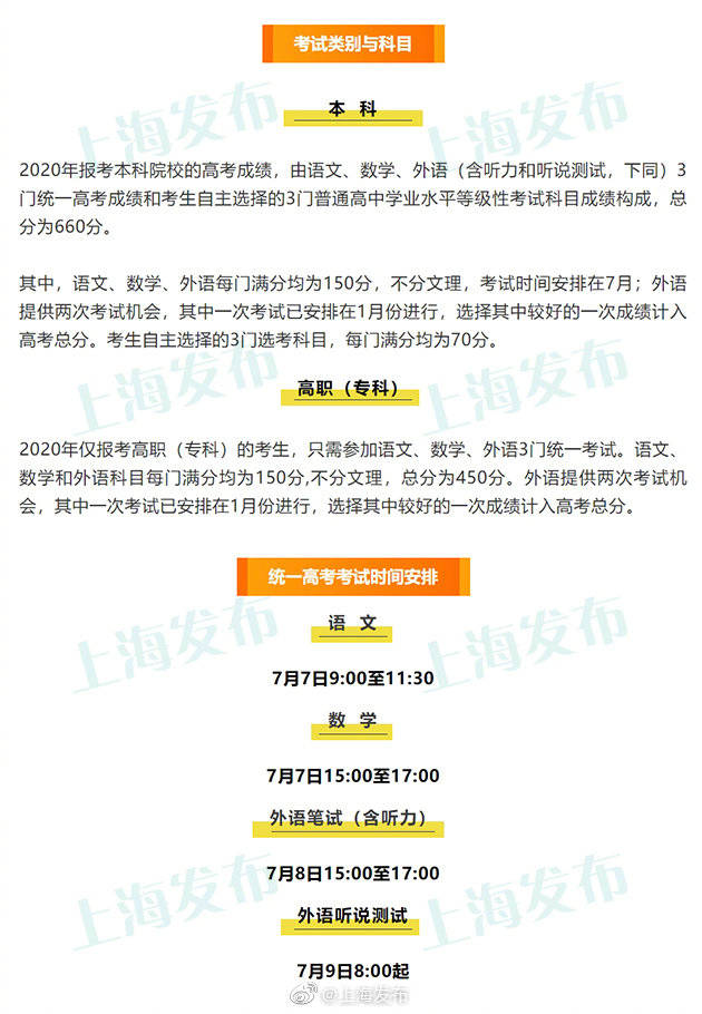 2020年上海高考各科目考试时间安排确定!