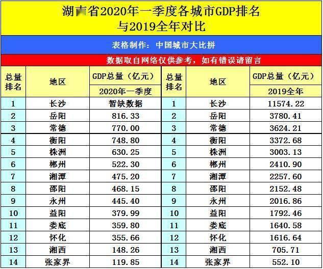 芜湖2020二季度gdp_芜湖大司马