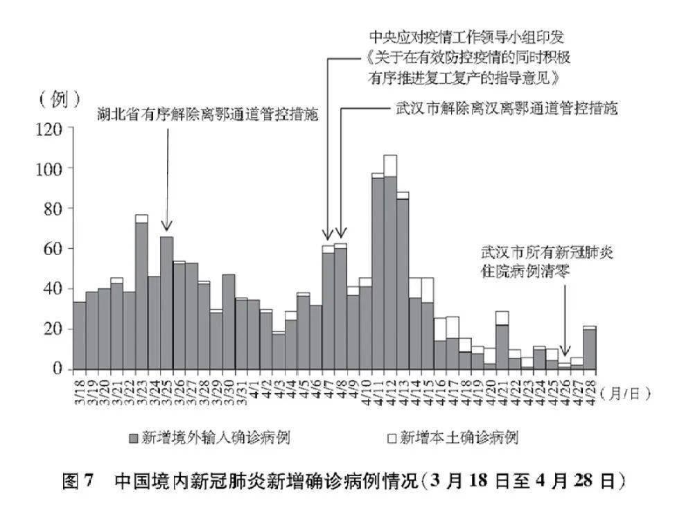 肺炎疫情 美国经济总量和中国比较