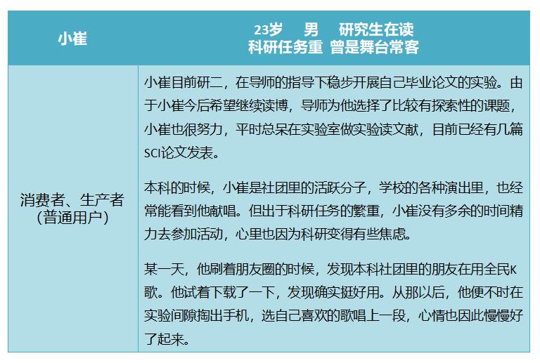 米科测评-ITMI社区-产物分析 | 全民K歌,居然也可以玩排位(17)