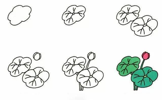 手帐简笔画素材图片可爱植物简笔画 儿童简笔画图片大全 儿童简笔画图片