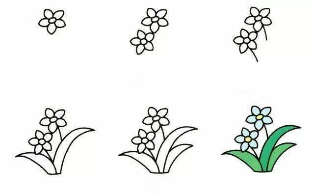 19种植物简笔画小教程,哄娃必备神器,备用