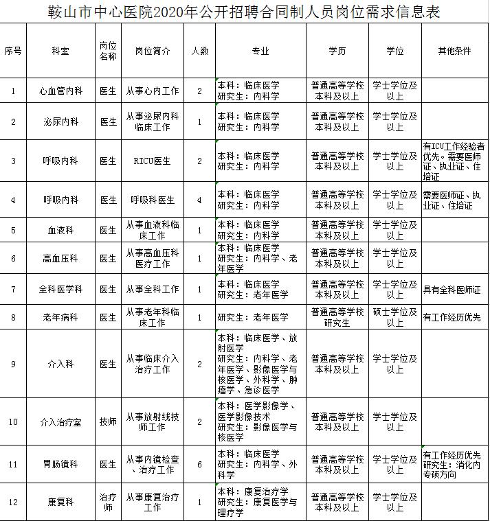 http://www.as0898.com/anshanxinwen/35067.html