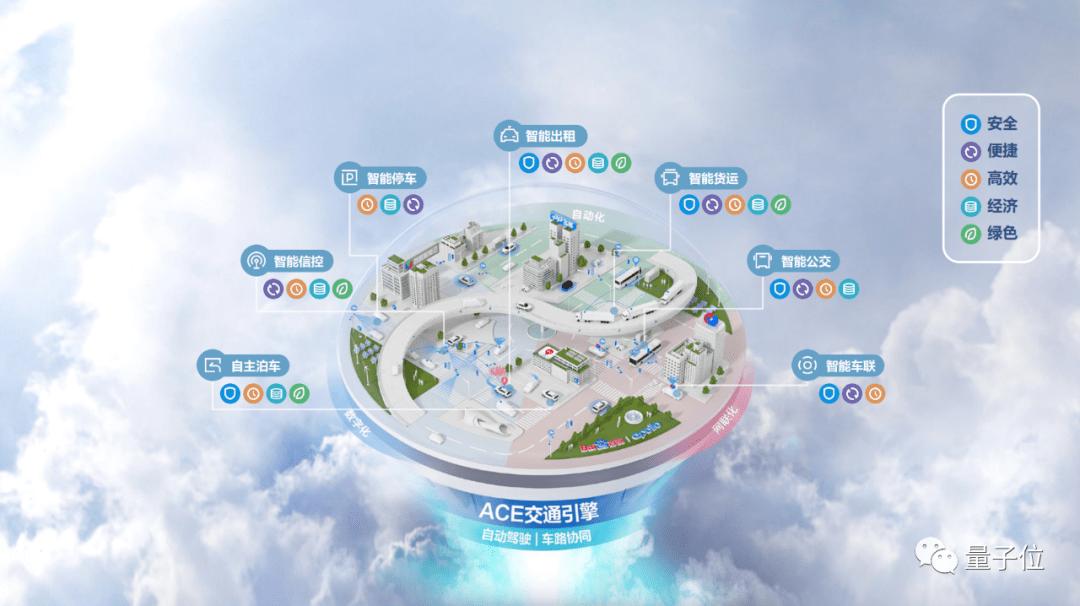 中国发展研究基金会联合百度发布智能经济白皮书:新基建是助燃剂,其势已成