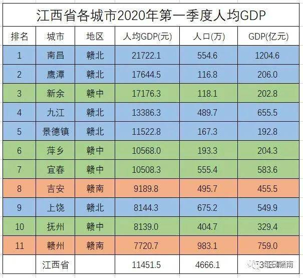 新余2020预测GDP_新余学院