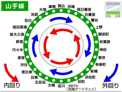 【走进日本】干货推荐!东京JR山手线全解