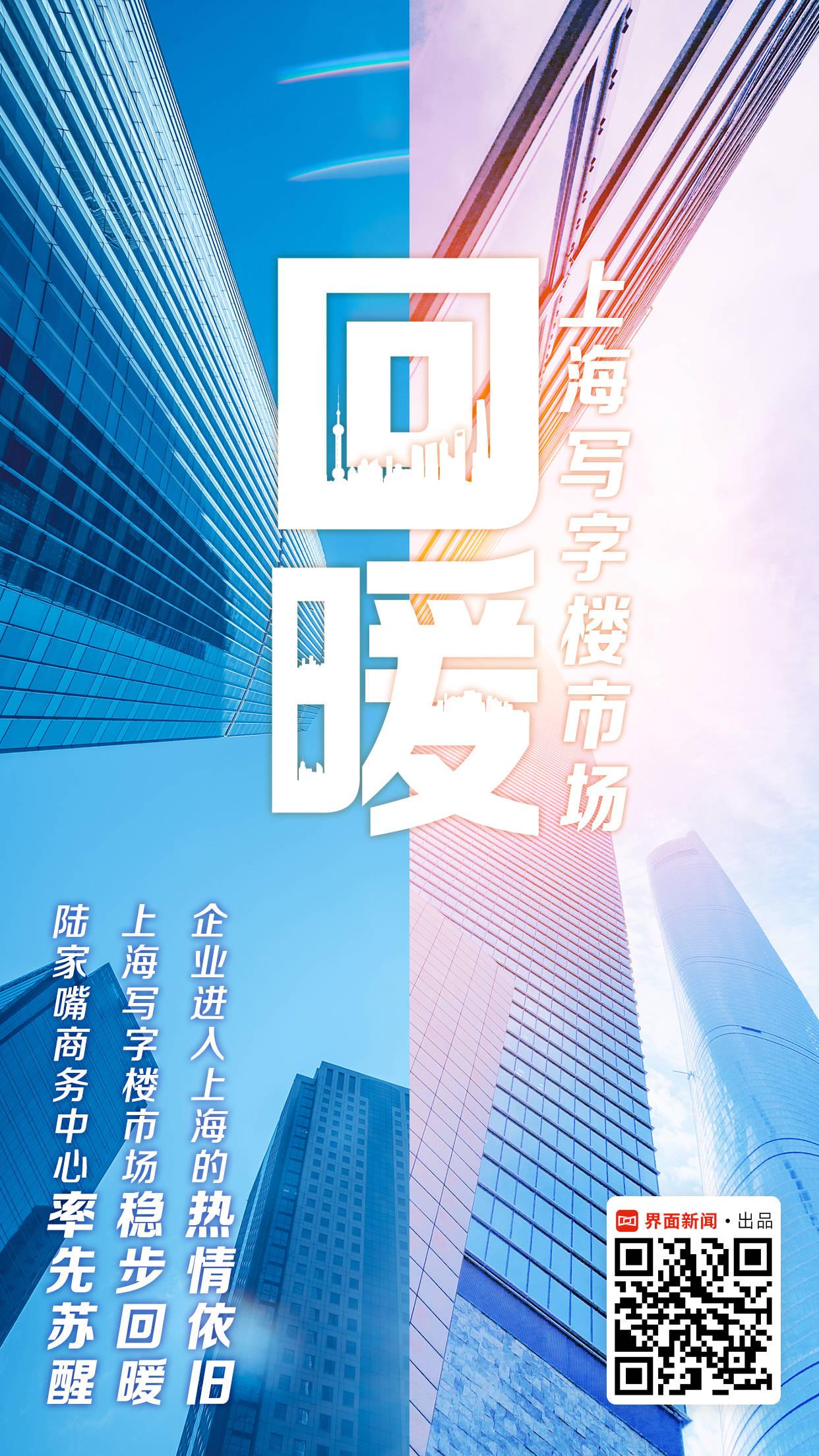 上海写字楼市场稳步回暖,陆家嘴商务中心率先苏醒