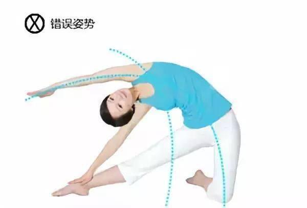 瑜伽体式,伸展肋间肌的门闩式 减肥窍门 第7张
