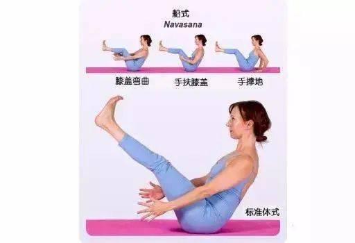 初学者一定要知道,这25 个常见瑜伽动作细节必须牢记 减肥窍门 第23张