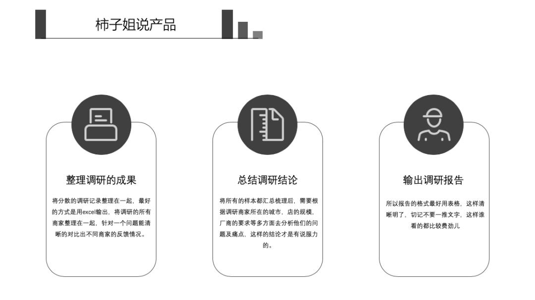 本文从五个方面分析B端产品如何做调研(图5)