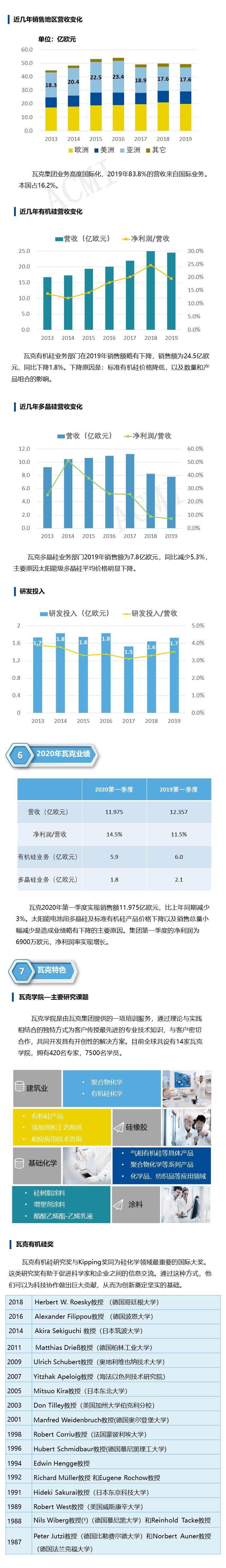 宏达新材:2020上半年业绩增逾6倍!