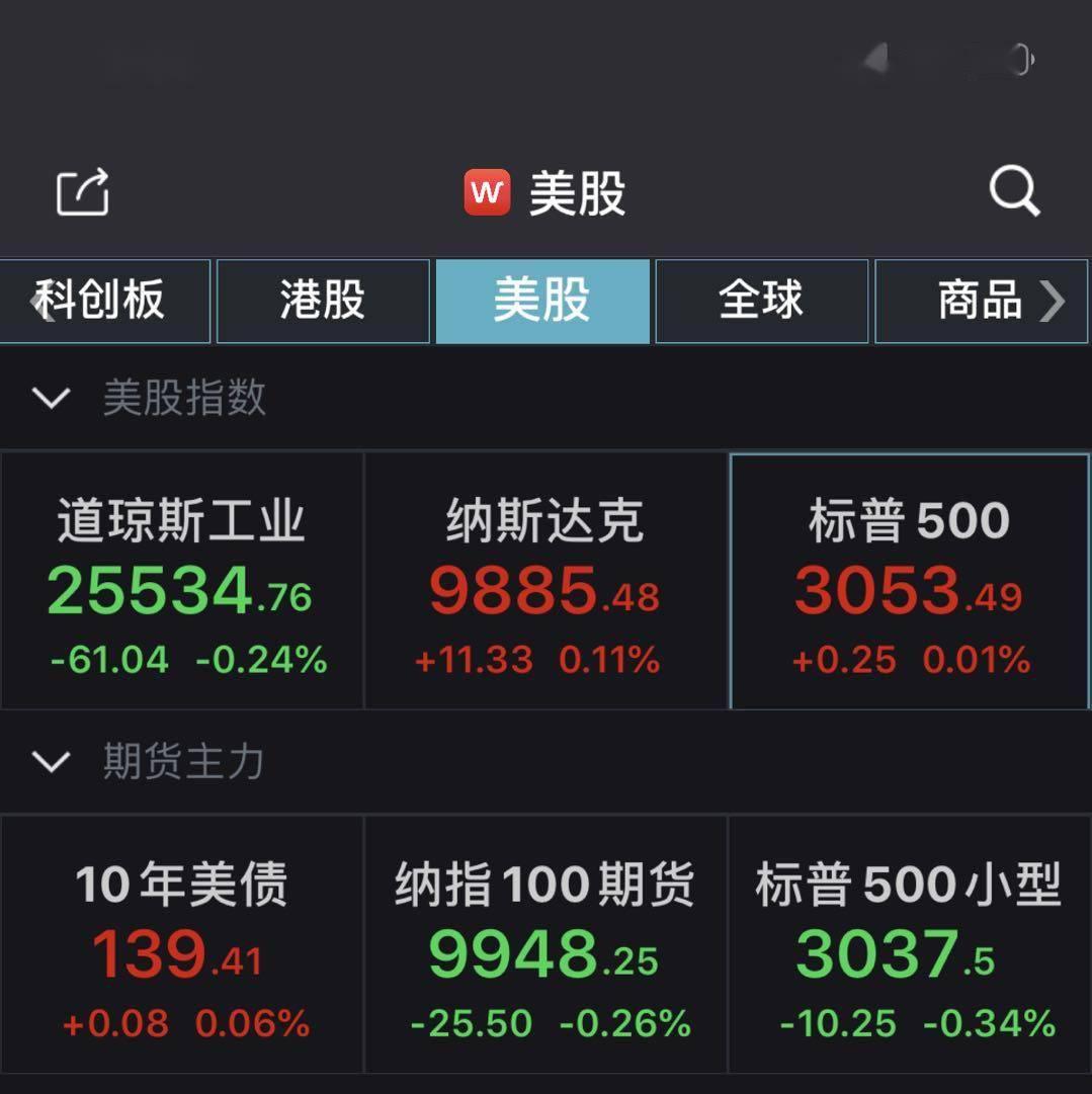 美股小幅低开:道指跌近百点,波音跌逾3%