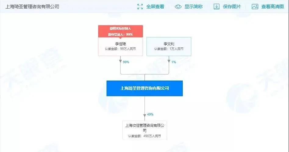 """""""特殊人才""""李佳琦落户上海,究竟意味着什么?"""