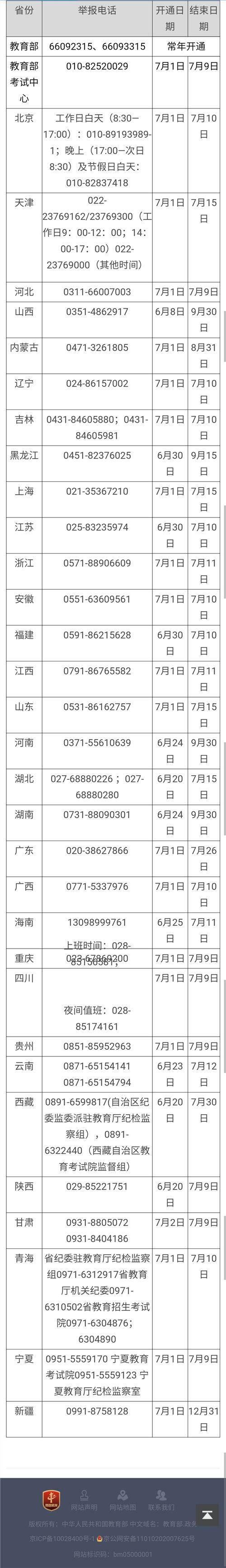 教育部和各省(区、市)高考举报电话公布