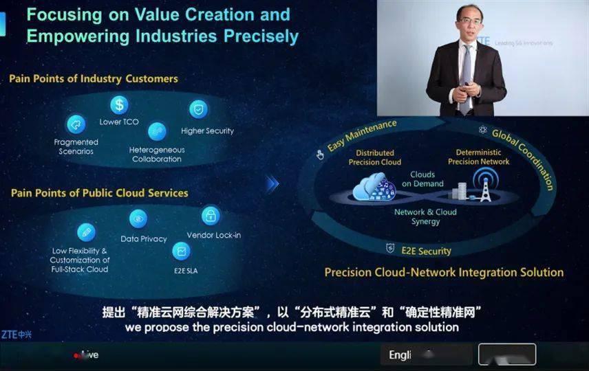 GTI峰会丨中兴通讯总裁徐子阳:价值驱动,精准触发行业引擎
