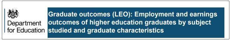 """英国毕业生中中国学生收入最高?!而最有""""钱途""""的专业是…"""