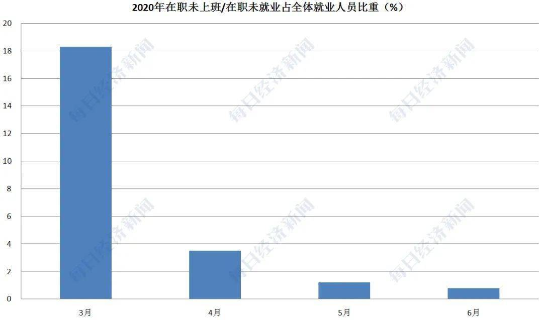 2020二季度gdp对比_左2019右2020对比箭头