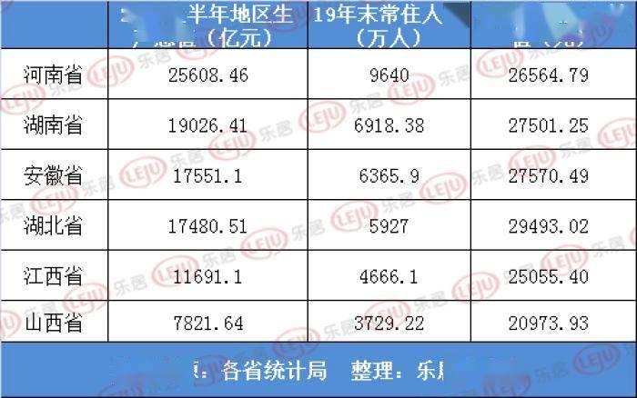 预计2020年湖南省gdp_湖南省地图
