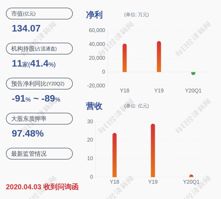 注意!盛达资源:的股东王小荣和他一致采取行动减持不超过约4140万股。