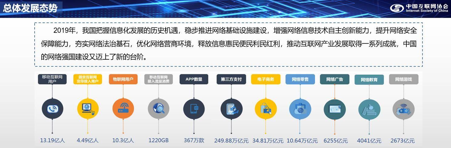 中国互联网增长报告2020:13亿网民在线支