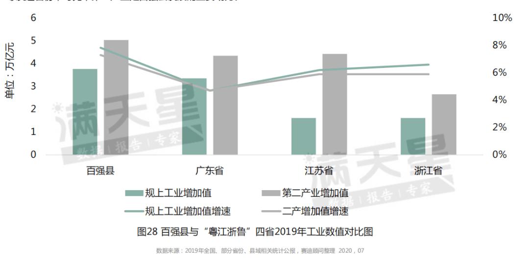 台州人均gdp_2020年台州全辛gdp