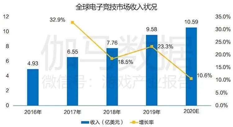 上海gdp2020发布_国家统计局最全发布 2020年GDP首破百万亿元 比上年增长2.3