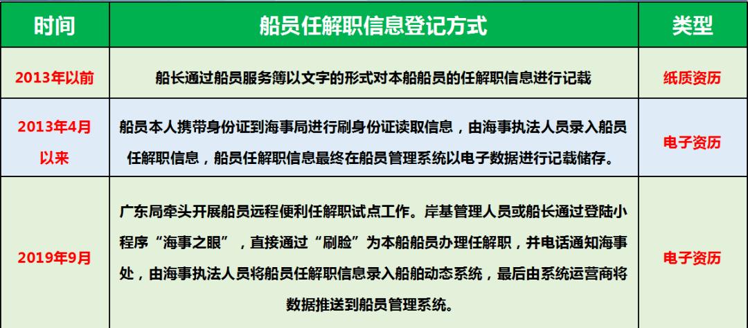 籍姓在中国有多少人口_全中国人口有多少人