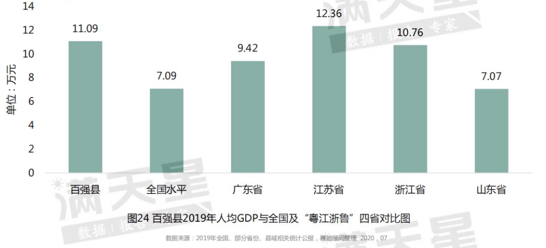 中国城市人均收入_中国未来人均收入