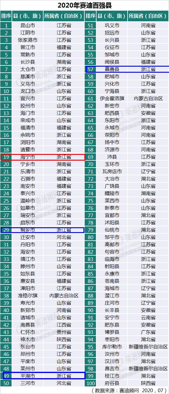 全国地区gdp排名_全国gdp排名