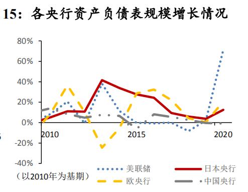 _中共中央政治局会议:货币政策要更加灵活适度、精准导向;促进财政、货币政策同就业、产业、区域等政策形成集成效应