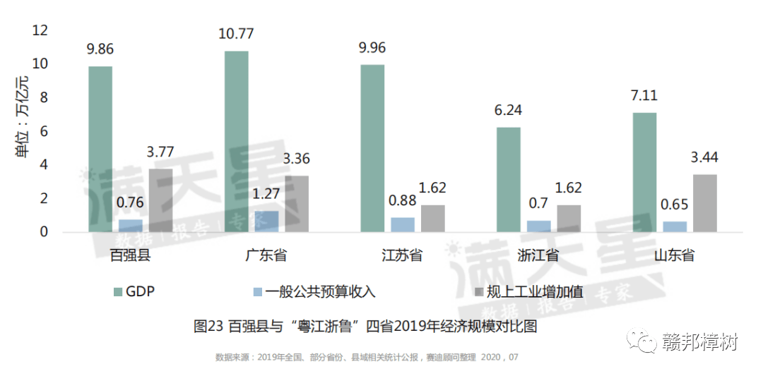 德国人买了中国东西对于GDP_三角形的东西