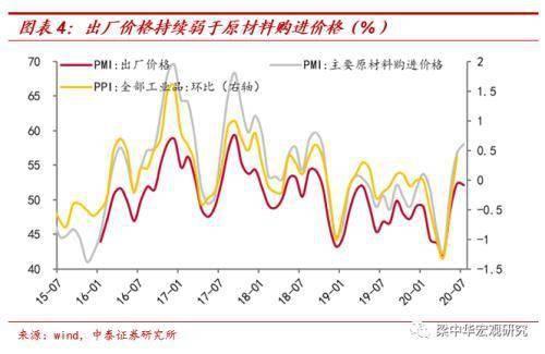 中泰宏观点评PMI数据:小企业持续收缩 出口降幅收窄