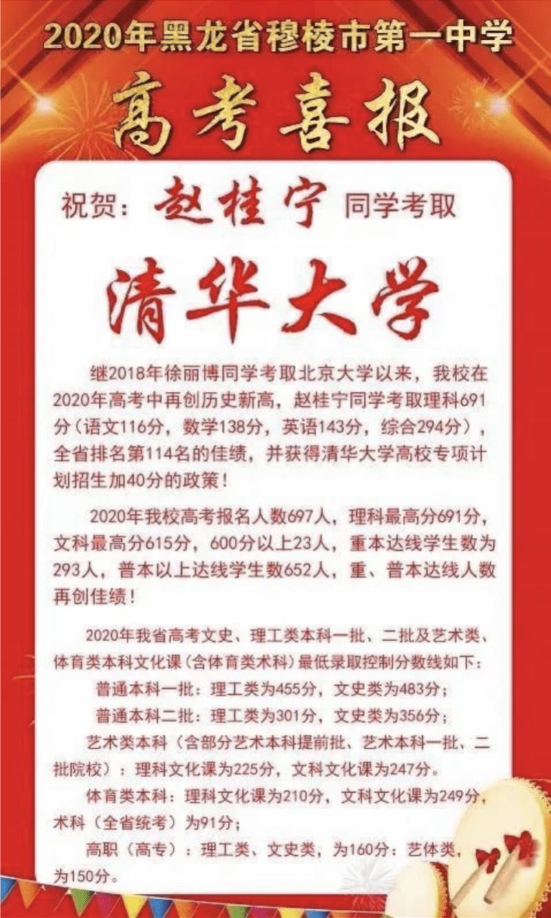 黑龙江学霸考上清华暑假搬砖打工:平时成绩好,父亲务农母亲陪读