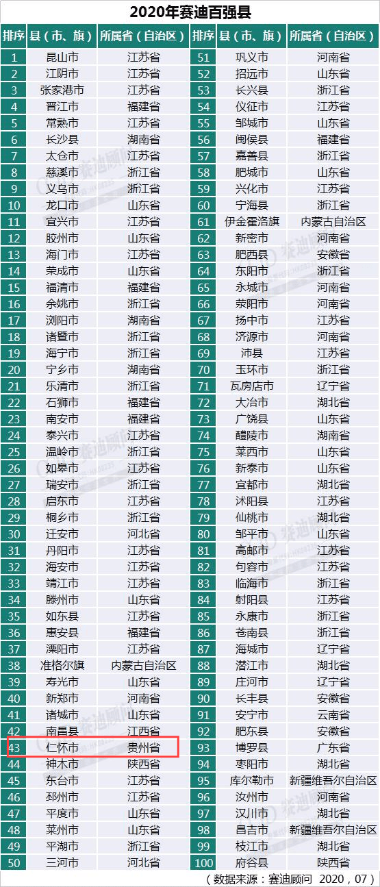 世界人均gdp_人均gdp