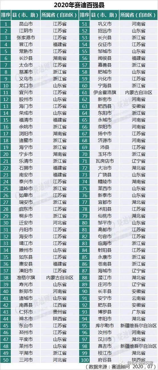 沈阳gdp2020对比江苏_沈阳地铁线路图2020