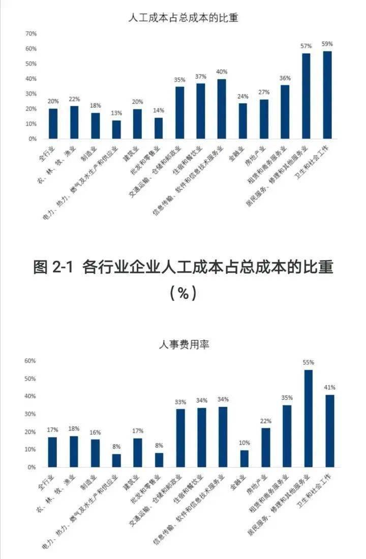 经济总量与生产成本的关系_成本与质量的关系