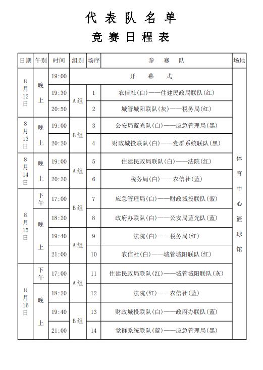 """""""鸭脖官网"""" 福安市第二届""""农信杯""""篮球赛日程表新鲜出炉...(图2)"""