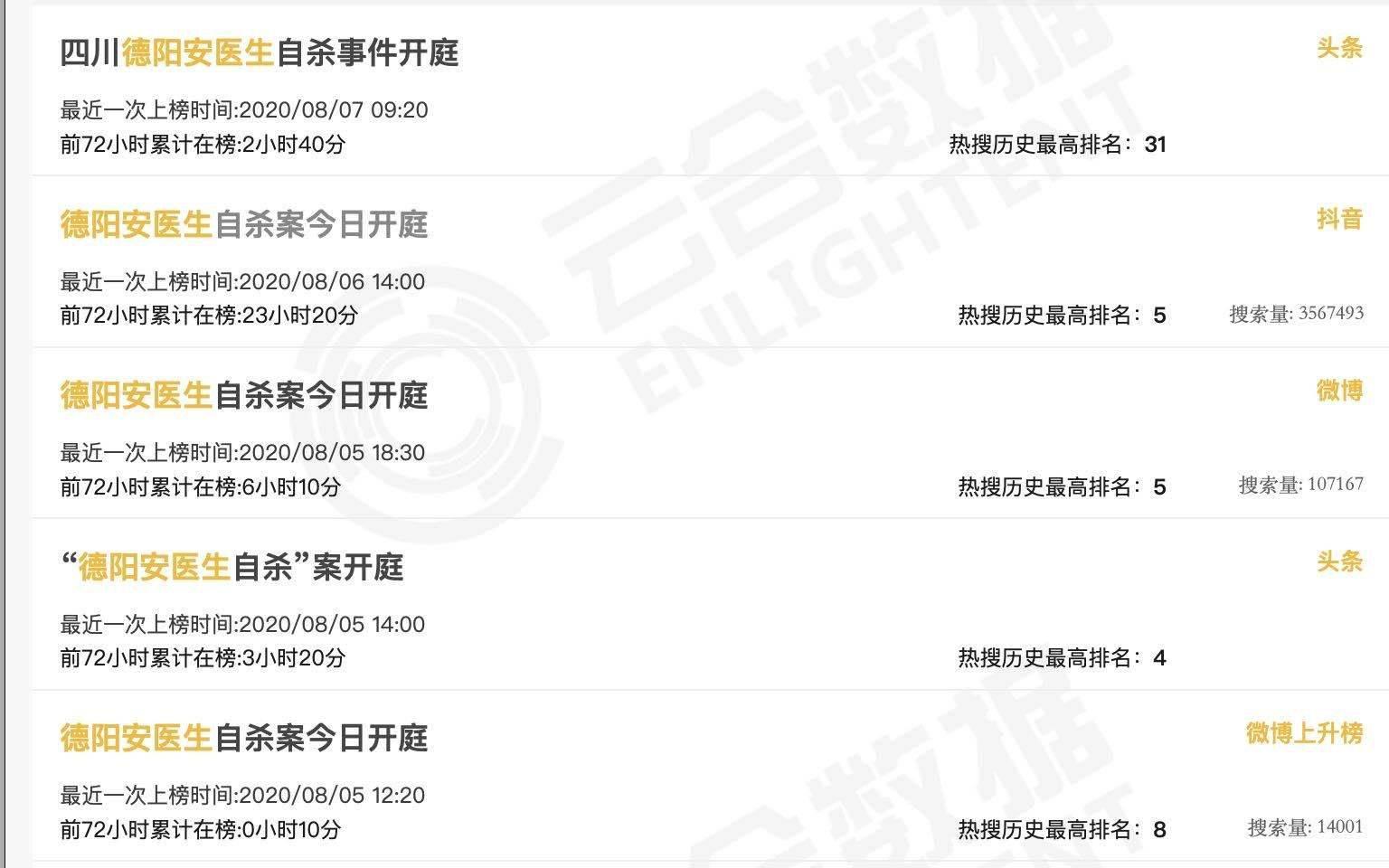 """""""德阳安医生""""自杀事件两年后:被网络暴力伤害的两个家庭"""