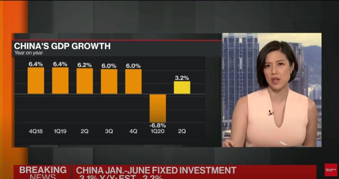 """数据看中国   中国经济增速明年有望7.9%,到底是""""碰运气""""还是""""有底气""""?"""