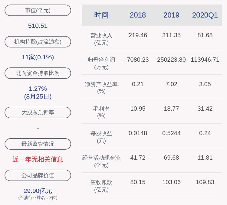 中海油服:曹树杰辞去公司执行董事职务