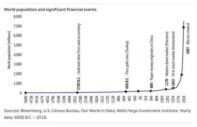 今年黄金飙升指向一更大问题?投行:金价大涨背后有四大原因 未来恐进一步上扬
