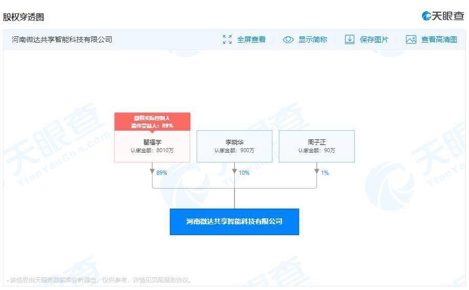 """昔日网红首富李晓华涉""""原始股""""骗局"""