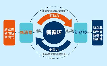 2025年潍坊gdp_潍坊省级报纸债权转让通知参照模版 潍坊地区参照