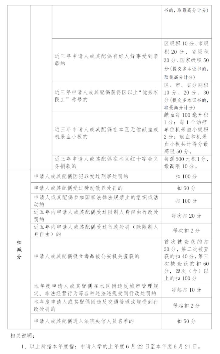 海曙流动人口积分入学_人口普查