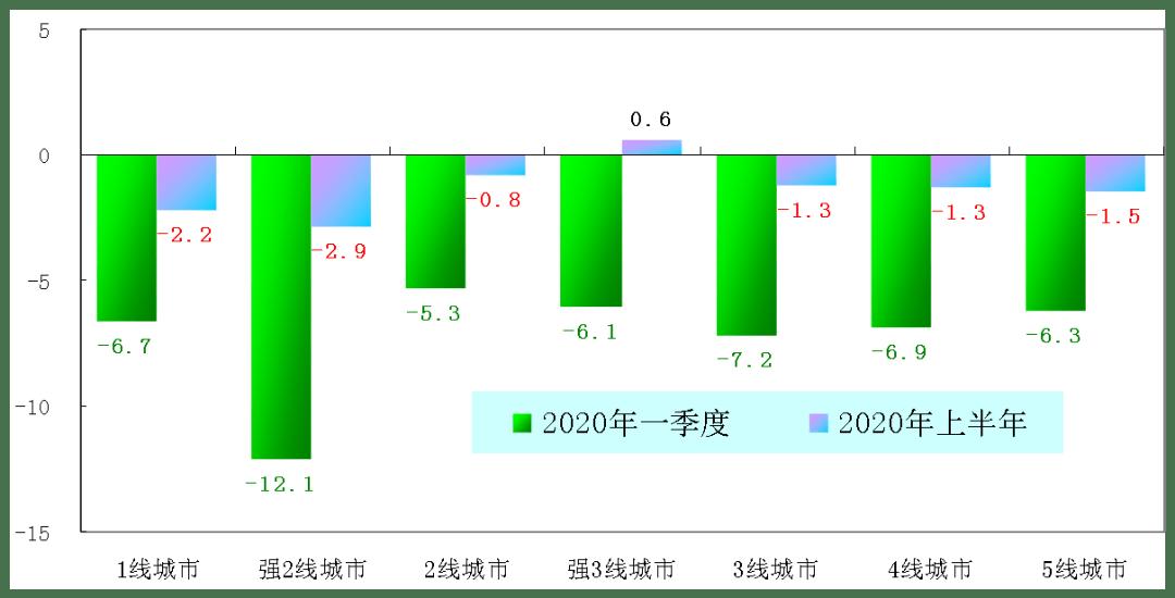 2020珠三角gdp_珠三角地图