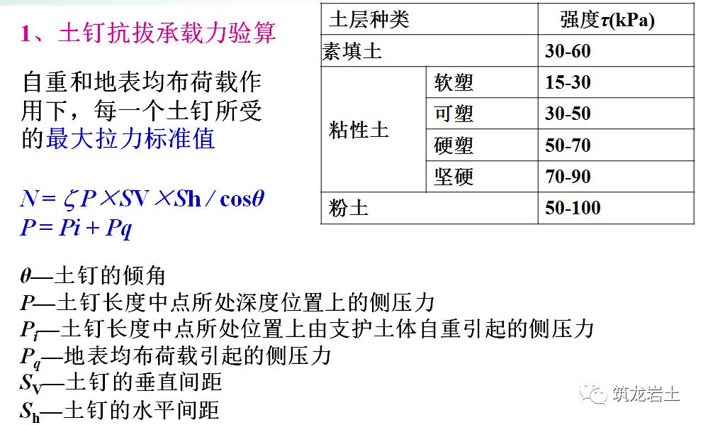 血凝效价的含义及原理_拔牙后的血凝块图片